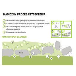 Bama Skysta valymo priemonė Bama Magic Upper Cleaner 5XW9-34EG-KU6M-CSGF Bezbarwny 3