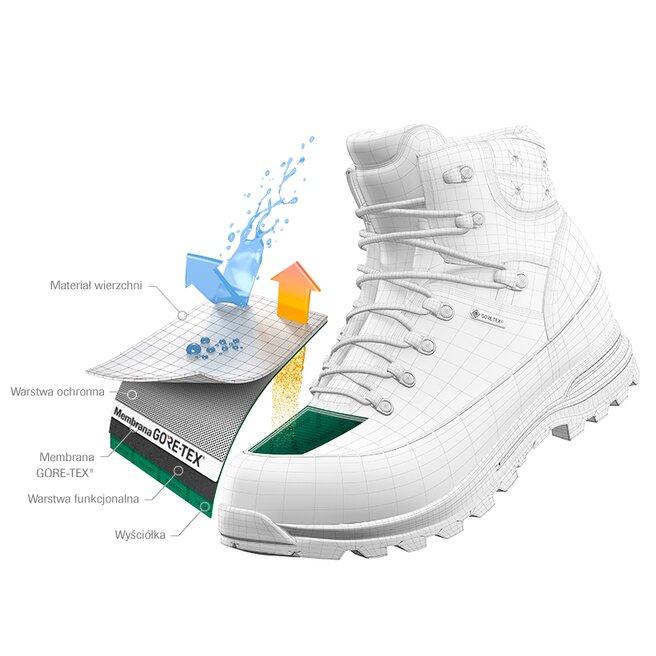 adidas Взуття adidas Terrex Mid Gtx K GORE-TEX FX4167 Acimin/Cblack/Scrora